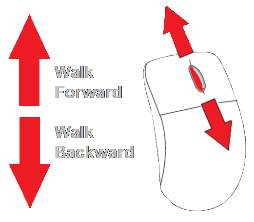 Mouse Walk Controls